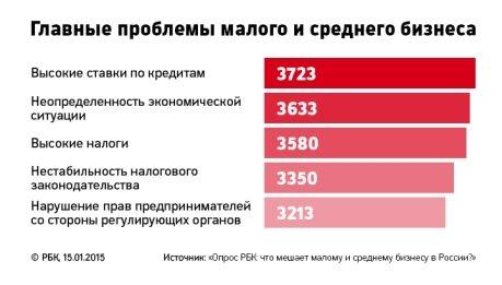 http://pics.v7.top.rbk.ru/v6_top_pics/media/img/6/12/754213355225126.jpg