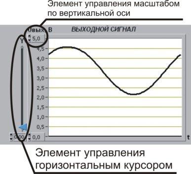 output_signal