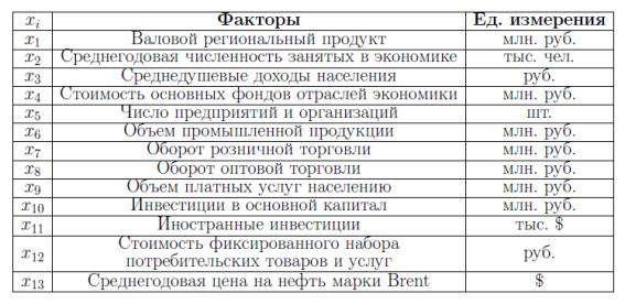 E:\Users\Александр\YandexDisk\Скриншоты\2016-05-18_13-15-10.png