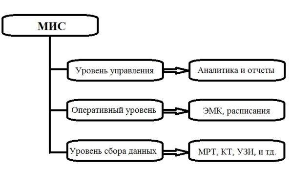 C:\Users\Андрей\Desktop\1.jpg