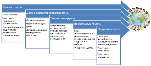 Сегментирование контингента.TIF