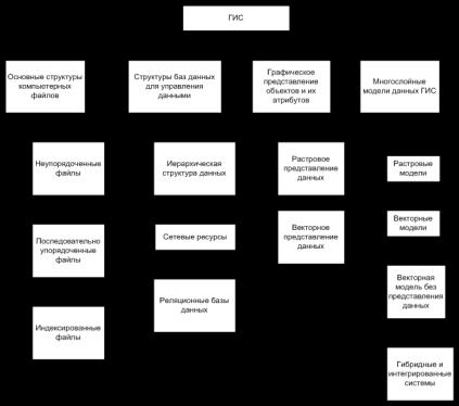 http://edu.dvgups.ru/METDOC/GDTRAN/YAT/UER/INF_TEH_TR/METOD/SANKOVA/frame/2.files/image002.gif