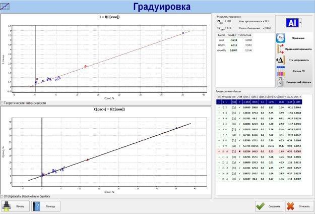 C:\Users\vyskribentsev_yt\Desktop\МВИ Цементы Статистика\Насыпные пробы\Al.jpg
