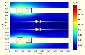 C:\Users\Aleksey\Desktop\магн_поле\Матлаб\итоговый вариант\Результаты вычисления (обработанные)\B.png