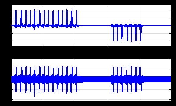 Калькулятор расчета шагового двигателя