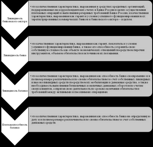 Определение платежеспособности инструкция