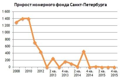 http://spb.arendator.ru/data/editor_imgs/2/abc-editor_img-2157.jpg