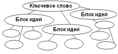http://www.vipkro.wladimir.ru/do/protected/Images/Claster%20K.GIF