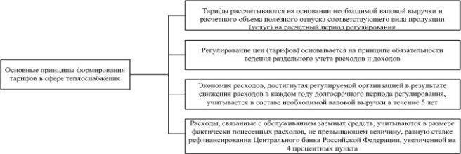 C:\Users\Владелец\Documents\Документ11111.jpg