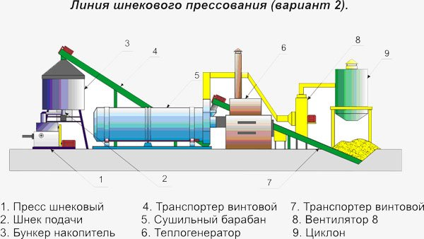 http://altenergiya.ru/wp-content/uploads/2014/12/biotoplivo-5.jpg