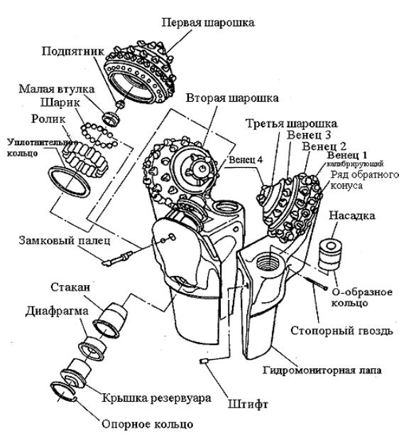 Учебное пособие работы трехшарошечного долота
