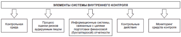 http://www.cfin.ru/management/practice/flour-grinding-01.gif