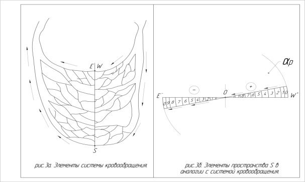 Рис 3 a.б.jpg