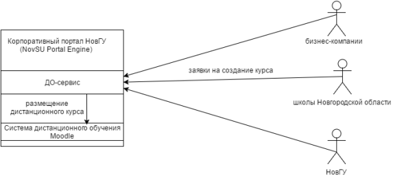C:\Users\Юзер\Downloads\структура (1).png