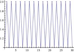 http://www5b.wolframalpha.com/Calculate/MSP/MSP6841b6dfc69d6b3ge65000045cc6a15165b30bd?MSPStoreType=image/gif&s=63