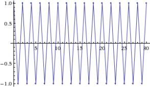 http://www5a.wolframalpha.com/Calculate/MSP/MSP57071i90527369d71999000025dah1echh8g6548?MSPStoreType=image/gif&s=60