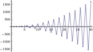 http://www4b.wolframalpha.com/Calculate/MSP/MSP680820dba1dgca86e2ah0000637eabd0f5ac075f?MSPStoreType=image/gif&s=64