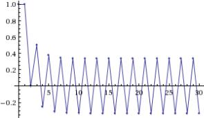 http://www5b.wolframalpha.com/Calculate/MSP/MSP1231bh9ie68he6fc6dh00003dc7800i5866a8a0?MSPStoreType=image/gif&s=62