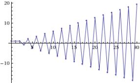 http://www5b.wolframalpha.com/Calculate/MSP/MSP2393218484fg58a67a3a0000191fad7f8ide076i?MSPStoreType=image/gif&s=48