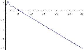 http://www4c.wolframalpha.com/Calculate/MSP/MSP231220cfi4if996a00fi00005eiid3faa0ii5368?MSPStoreType=image/gif&s=55