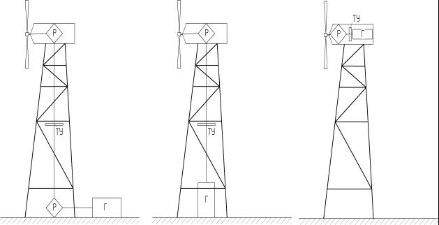 C:\Users\Ritm\Desktop\бубенчиков\Башни.gif
