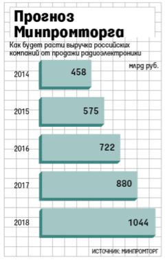 https://cdn.vedomosti.ru/image/2015/4n/1cv9no/default-1rc0.gif