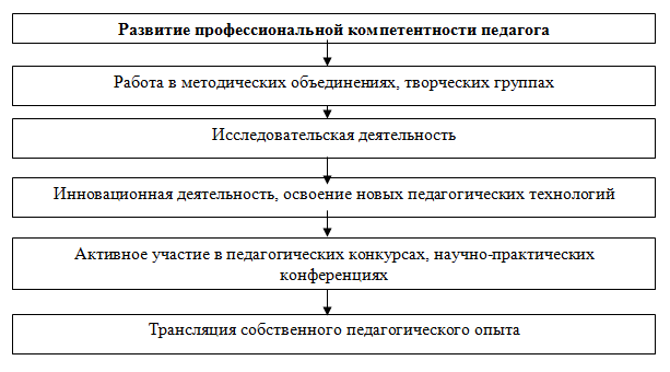 http://conseducenter.ru/images/2014-11-20%2012-57-24%20%20.png