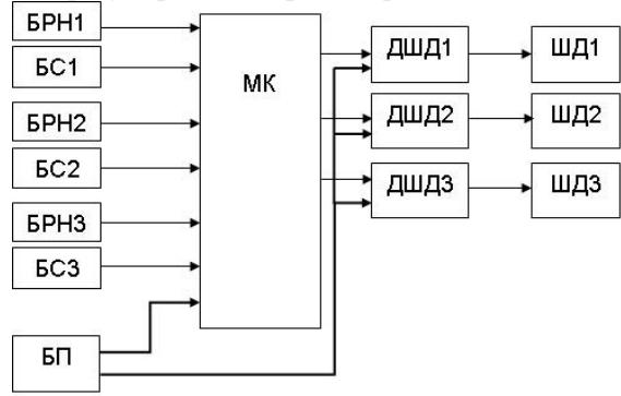 Шаговый двигатель к компьютеру