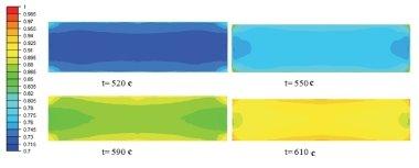 C:\Users\Smirnoff\YandexDisk-science.kitchen\Публикации\Конференция ВИАМ\Доклад_МОДЕЛИРОВАНИЕ ИСКРОВОГО ПЛАЗМЕННОГО СПЕКАНИЯ\Рисунок 3.jpg