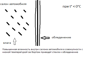 C:\Users\user\AppData\Local\Microsoft\Windows\INetCache\Content.Word\лед.png