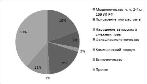 stat2014-2