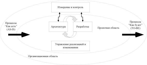 /Users/stasbutuzov/Dropbox/Учебное/НИР/Статья 1/Рисунки/Круг (rus).jpg