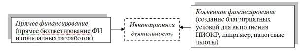 G:\На статью по диплома\2\Схема.jpg