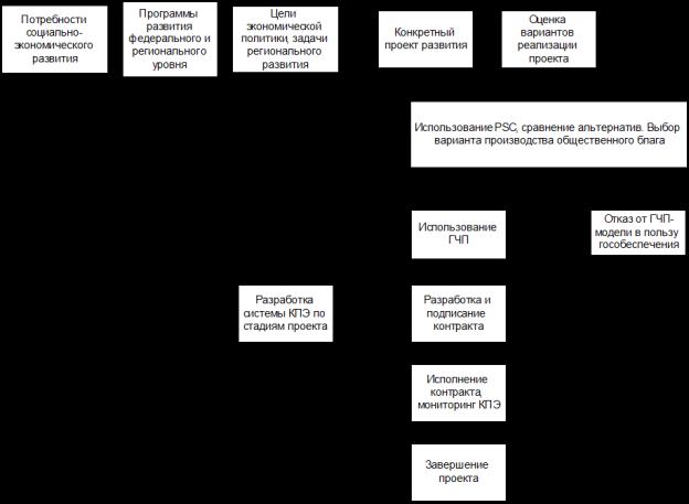 http://moluch.ru/conf/blmcbn/2135/41f61327.gif