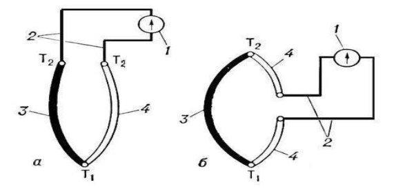 Схемы включения термопары в измерительную цепь: а - измерительный прибор 1 подключен соединительными проводами 2 к...