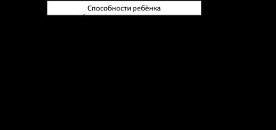 C:\Users\007\Desktop\СТАТЬЯ (1)\Рисунок2.png