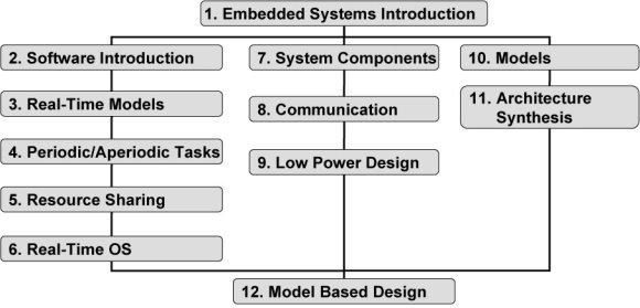 C:\Users\UserPC\Desktop\ES_Overview.jpg