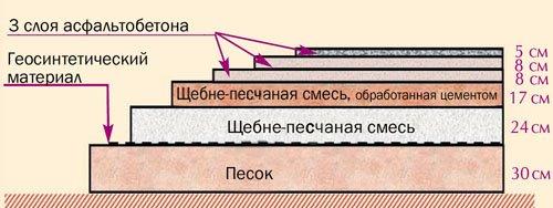 http://vkurse.ua/i/custom/image/080811/okru/3.jpg