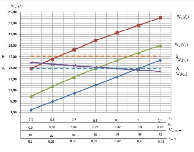 график норм.png