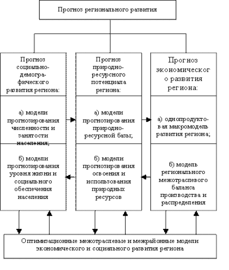 http://abc.vvsu.ru/Books/u_regekon/obj.files/image072.gif