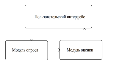 C:\Users\Станислав\Desktop\22312.png