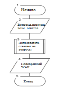 C:\Users\Станислав\Desktop\юлок й1ng.png