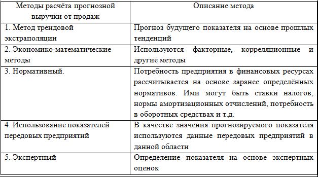 C:\Users\Даша\Desktop\пассат1.png