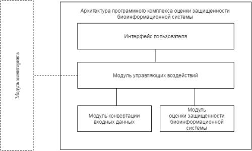 C:\Users\Algo\Desktop\Архитектура НИР_Колеснеченко.png