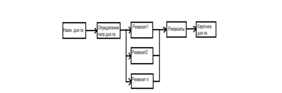 Процесс.png