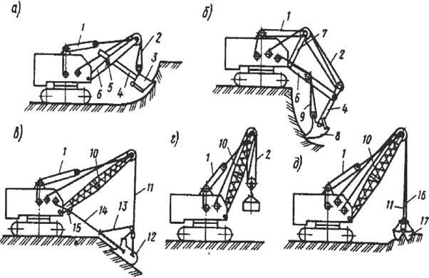 Картинки по запросу основное рабочее оборудование экскаватора