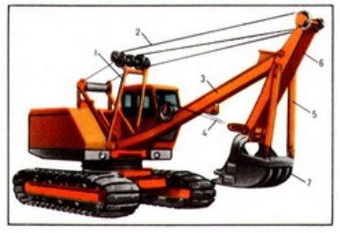 механическая обратная лопата