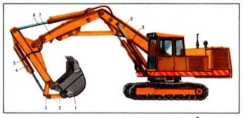гидравлическая обратная лопата