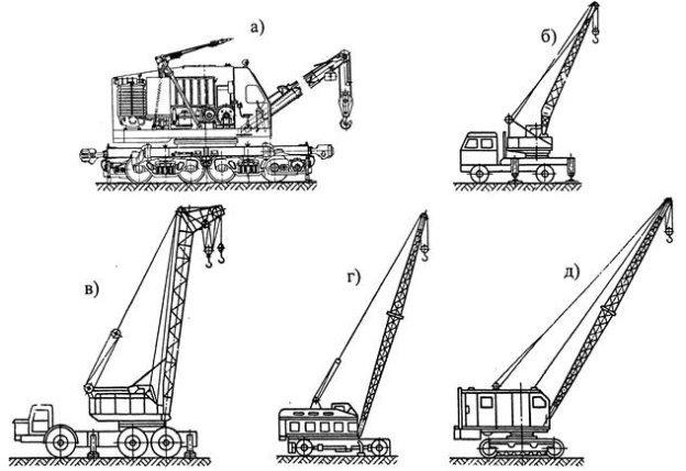 Картинки по запросу рабочее оборудование самоходного стрелового крана