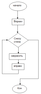 C:\Users\777\Desktop\1а.PNG